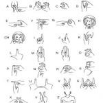 prstova-obourucni-abeceda
